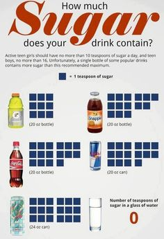 Gotta rethink your drinks!