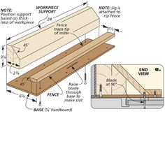Clever Table Saw Jig | Woodsmith Tips cutting spline dadoes on mitered corner