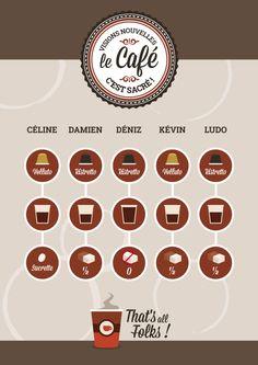 le Café c'est sacré ! #cafe #volluto #ristretto #caramelito #sucre #sucrette #viedagence