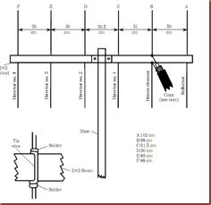 HAM Antenna Resources and Informations: Six-element Yagi beam antenna Diy Electronics, Electronics Projects, Radios, Dipole Antenna, Ham Radio Antenna, Good Communication, Beams, Larry, Ham Radio