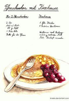 Pancake Recipe by B-Keks