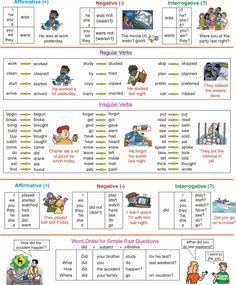 Grammar HELP!!!!?