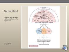 Transcultural Nursing Powerpoint Presentation/Dr. Madeleine Leininger