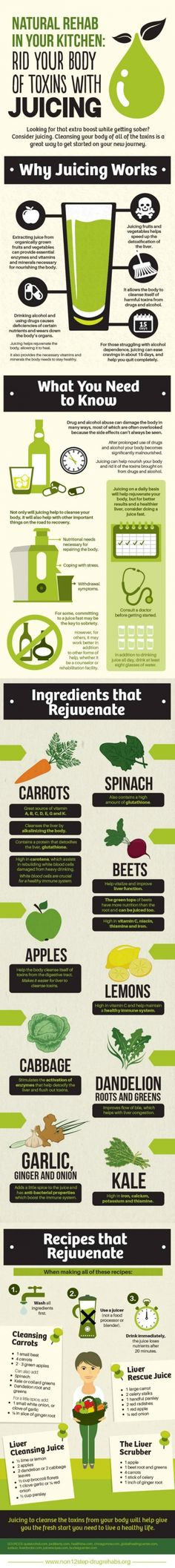 17 #Juicing Infographics That'll Help You Stay Healthy ...