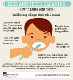 It's National #Smile Month! Teach your children to brush properly and improve their dental health. Click through for our free guide!
