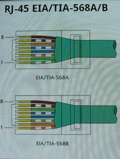 how to wire your house cat5e or cat6 ethernet cable cats cat 5 cable rj45 connector