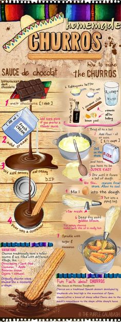 How to make Churros - Graphic Recipe (Homemade Chocolate Tutorials) Köstliche Desserts, Delicious Desserts, Dessert Recipes, Yummy Food, Mexican Dishes, Mexican Food Recipes, Sweet Recipes, Yummy Treats, Sweet Treats