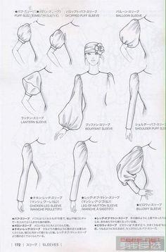 Elbise Kol Kalıpları, Kol patronları, kol modelleri, kol nasıl takılır, manşet nasıl yapılır,