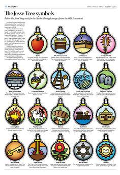 Preschool Christmas, Christmas Activities, Christmas Projects, Christmas Traditions, Christmas Holidays, Xmas, Christmas Ornament, Christmas Ideas, Merry Christmas