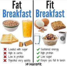 Healthy Living: Healthy Lifestyle: Healthy Meals: Healthy Recipes: Healthy Weight: Healthy for Kids: Healthy Snacks: Healthy Meal Prep, Healthy Weight, Healthy Snacks, Healthy Recipes, Healthy Protein, Foods With Healthy Fats, Diet To Lose Weight, Healthy Carbs List, Eating Healthy