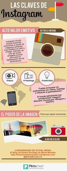 Las claves de Instagram. #sm http://joseantonioantolin.com/las-claves-de-instagram/