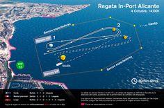 Regata Costera. Volvo Ocean Race: Alicante, Capital de los Océanos.