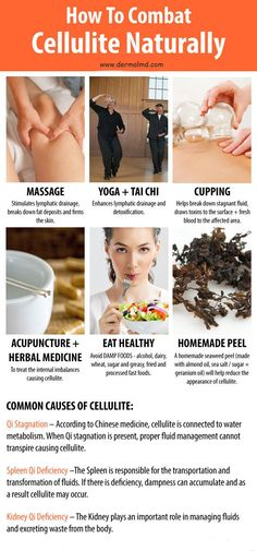 What is cellulite? Cellulite is body fat pushing against the connective tissues of your skin, creating the ugly dimpling of the skin (resembling cottage cheese). Thigh Cellulite, Causes Of Cellulite, Cellulite Scrub, Cellulite Cream, Cellulite Remedies, Reduce Cellulite, Cellulite Exercises, Anti Cellulite, Coconut Oil Cellulite