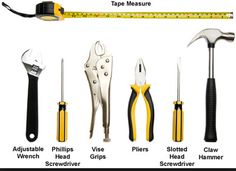 Cutting Tools (types)the Mechanic