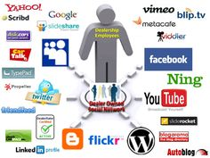 social media marketing strategy - Google Search