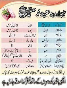 7 Best Urdu Tafheem Images