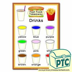 Fast Food Takeaway Role Play Resources - Primary Treasure Chest Teaching Activities, Teaching Ideas, Ourselves Topic, Colour Chart, Candy Shop, Role Play, Treasure Chest, Sweets, Foods