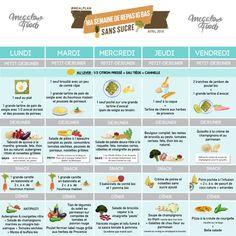 Mes plannings de repas – Megalow Food
