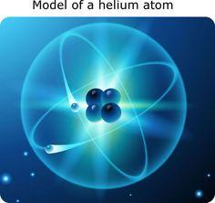 Atoms   CK-12 Foundation