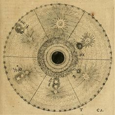 Robert Fludd 1612 utriusque cosmi