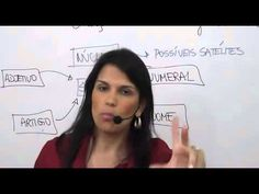 Concurso do INSS 2014 - Língua Portuguesa - Classe de Palavras - Profª R...