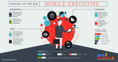 PROFILE OF THE B2B MOBILE EXECUTIVE #entrepreneur #socialmedia #mediamarketing #network #networkmarketing #success #goals #beyourself #advertise #contentmarketing #Digitalmarketing #SEO #blogging #marketing #branding #marketingtips #marketingstrategy #b2bmarketing #business #biztips #businesstips #b2b
