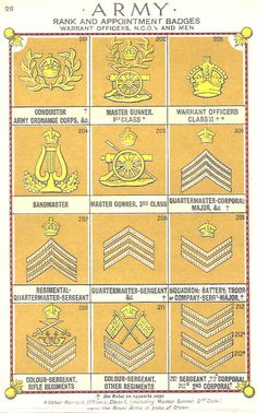 ww1 emblems british - Google Search
