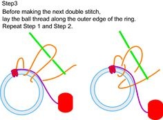Tat-a-Renda: Wrap-stitch Round a Plastic Ring With Needle