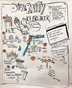 Diversity Icebreaker: Methode (Graphic Recording)