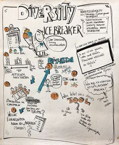 Diversity Icebreaker: Methode (Graphic Recording)