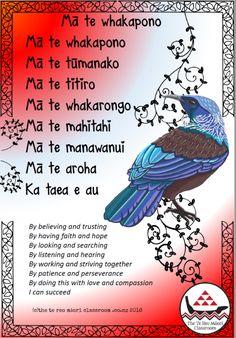 School Resources, Teaching Resources, Teaching Ideas, Maori Songs, Striving Together, Waitangi Day, Maori Symbols, Maori Designs, Nz Art