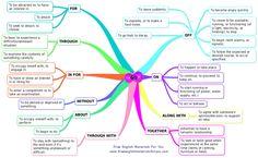 go_pv_mind_map
