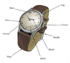 Parts Of A Watch 101 – Ultimate Intro Guide To Everything Watches Inside & Out Iwc, Breitling, Seiko, Cool Watches, Watches For Men, Picture Watch, Canterbury, Audemars Piguet, Mechanical Watch
