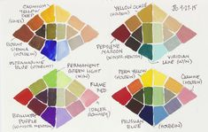 Gurney Journey: Limited Palette Tests (watch for his article in the next International Artist magazine) Painting & Drawing, Watercolor Paintings, Watercolor Tips, Watercolor Tutorials, Painting Tips, Color Mixing Chart, Color Charts, Gouache Tutorial, Gouache Color