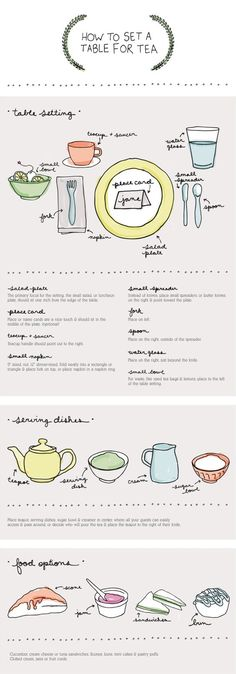 It's good to know tea etiquette just in case I throw a tea party... or something similar to it lol: