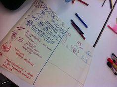 emprendedorasDFB - Búsqueda de Twitter Bullet Journal, Twitter, Blue Prints