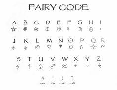 Eye Balls with Secret Code Language Alphabet in It - Bing images
