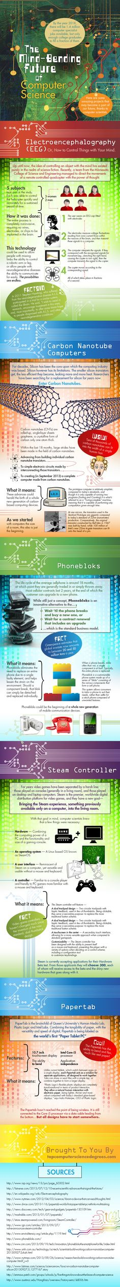 The Mind Bending Future Of Computer Science [Infographic] Computer Technology, Computer Programming, Educational Technology, Computer Science, Science And Technology, Data Science, Life Science, Teaching Kids To Code, Cool Science Fair Projects