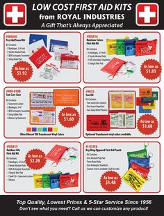 Low Cost First Aid Kits