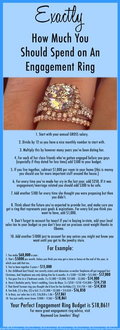 How Much to Spend on an Engagement Ring - minus the Obama part. You guys have no chill