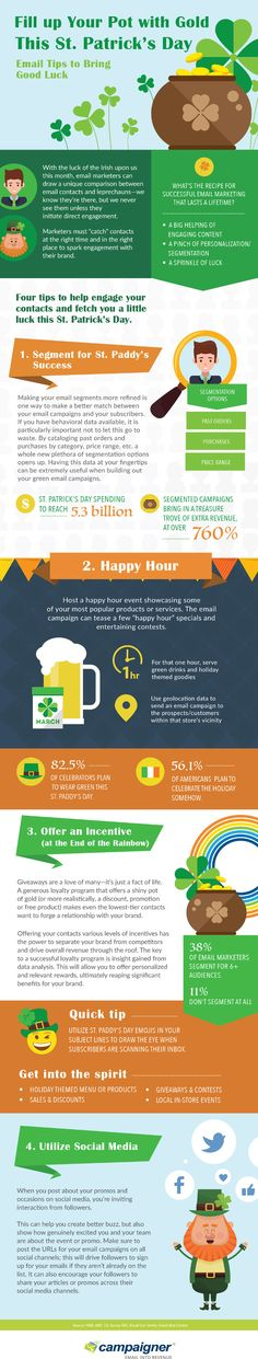 Email marketing tips for segmentation and promotions related to St. Patrick's Day