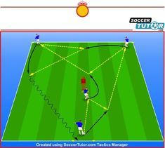 When you participate in soccer training, you will find that you are introduced to many different types of methods of play. One of the most important aspects of your soccer training regime is learning the basics of kicking the soccer b Fun Soccer Drills, Football Coaching Drills, Soccer Workouts, Good Soccer Players, Soccer Practice, Soccer Skills, Soccer Games, Youth Soccer, Kids Soccer
