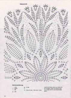 crochet doilies View album on Crochet Table Runner Pattern, Crochet Doily Diagram, Crochet Rug Patterns, Crochet Mandala Pattern, Crochet Circles, Crochet Tablecloth, Crochet Chart, Thread Crochet, Filet Crochet