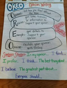 I made my OREO anchor chart! Great for opinion/persuasive writing!