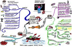 Mind Map Art: Showcasing the World's Finest Mind Maps Mind Map Art, Mind Maps, Thinking Skills, Critical Thinking, Baby Orchid, Brain Mapping, Habits Of Mind, Map Projects, Mindfulness Exercises