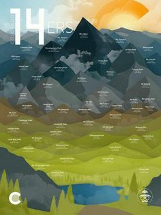 Colorado Fourteeners drucken Rocky Mountains CO Rockies hohe Gipfel Wandern Dekor Poster Wandkunst Grafikdesign Estes Park Colorado, Boulder Colorado, Colorado Homes, Colorado Hiking, Colorado Mountains, 14ers In Colorado, Colorado Springs Hikes, Leadville Colorado, Alberta Canada