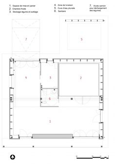 CARACOL ARCHITECTURES - PROJETS