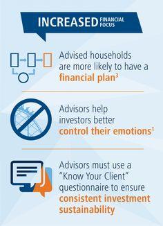 financial planner questionnaire