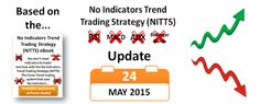 Trend Trading – FREE NITS Update 24-May-15