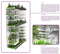 Pictures - SELF SUFFICIENT CITY - Greentransplant - Architizer